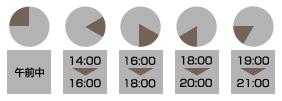 干しいも・ほしいも・干し芋・乾燥芋・きな粉・麦茶・送料無料商品のお届け時間帯指定